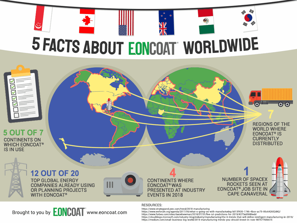 5 Facts about EonCoat Worldwide