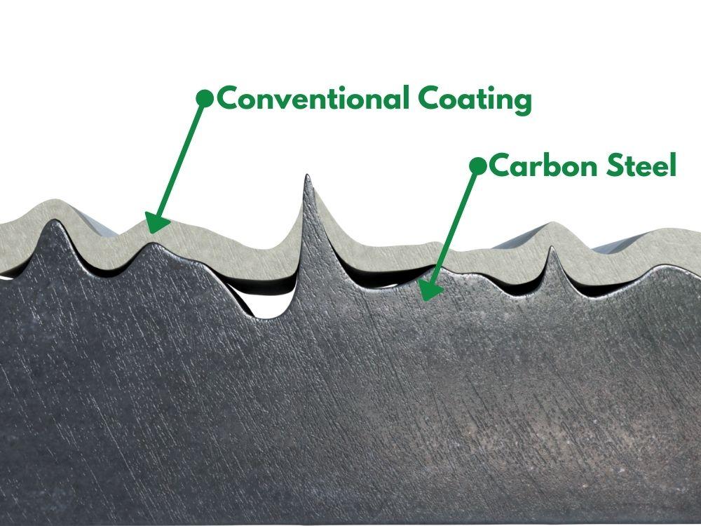 conventional coatings on steel
